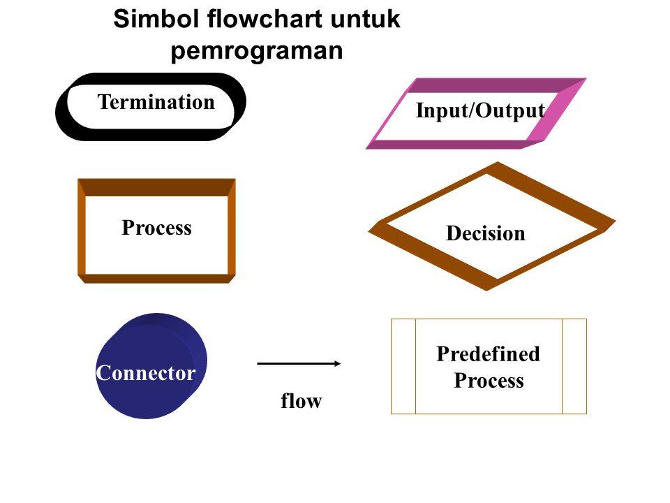 Simbol flowchart untuk pemrograman