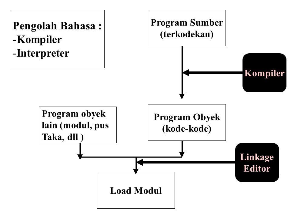 Pengolah Bahasa : Kompiler Interpreter Program Sumber (terkodekan)