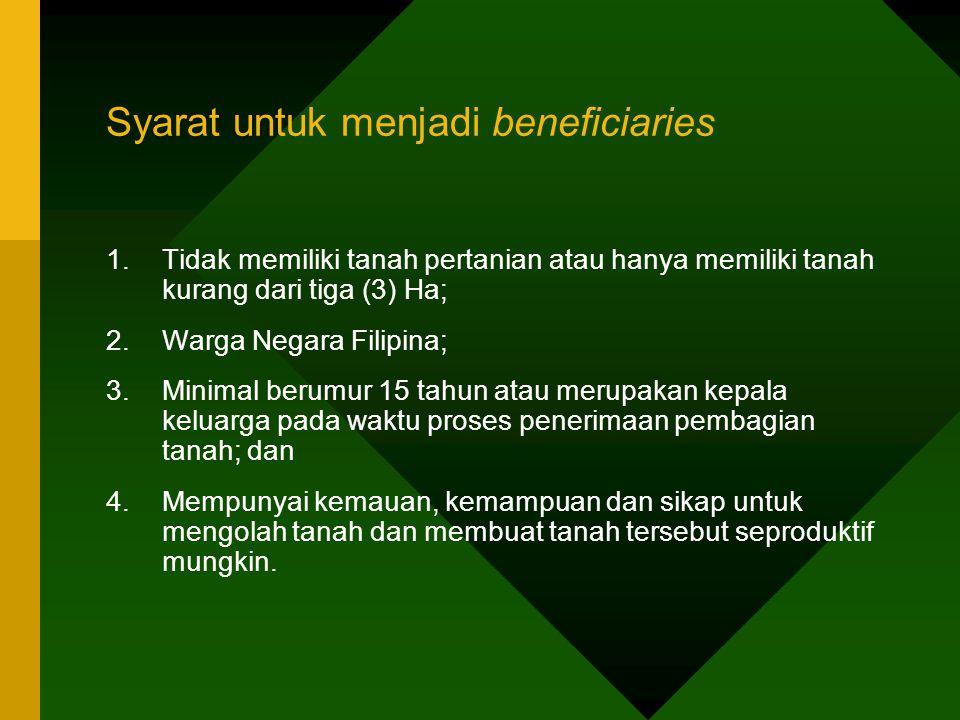 Syarat untuk menjadi beneficiaries