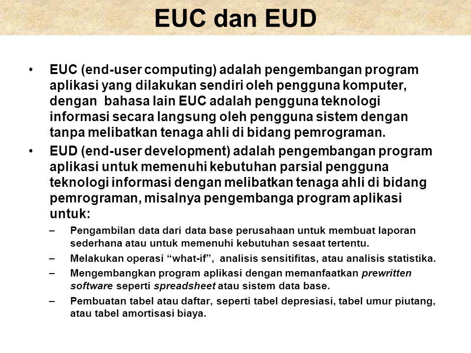 EUC dan EUD