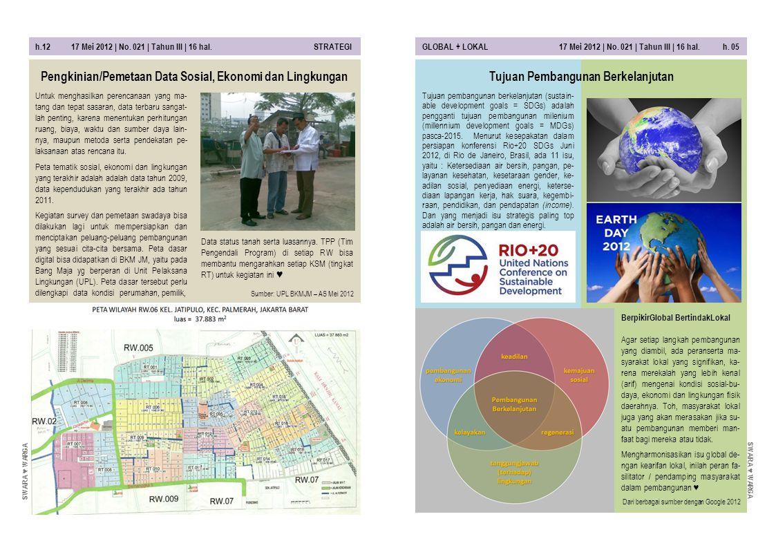 Pengkinian/Pemetaan Data Sosial, Ekonomi dan Lingkungan