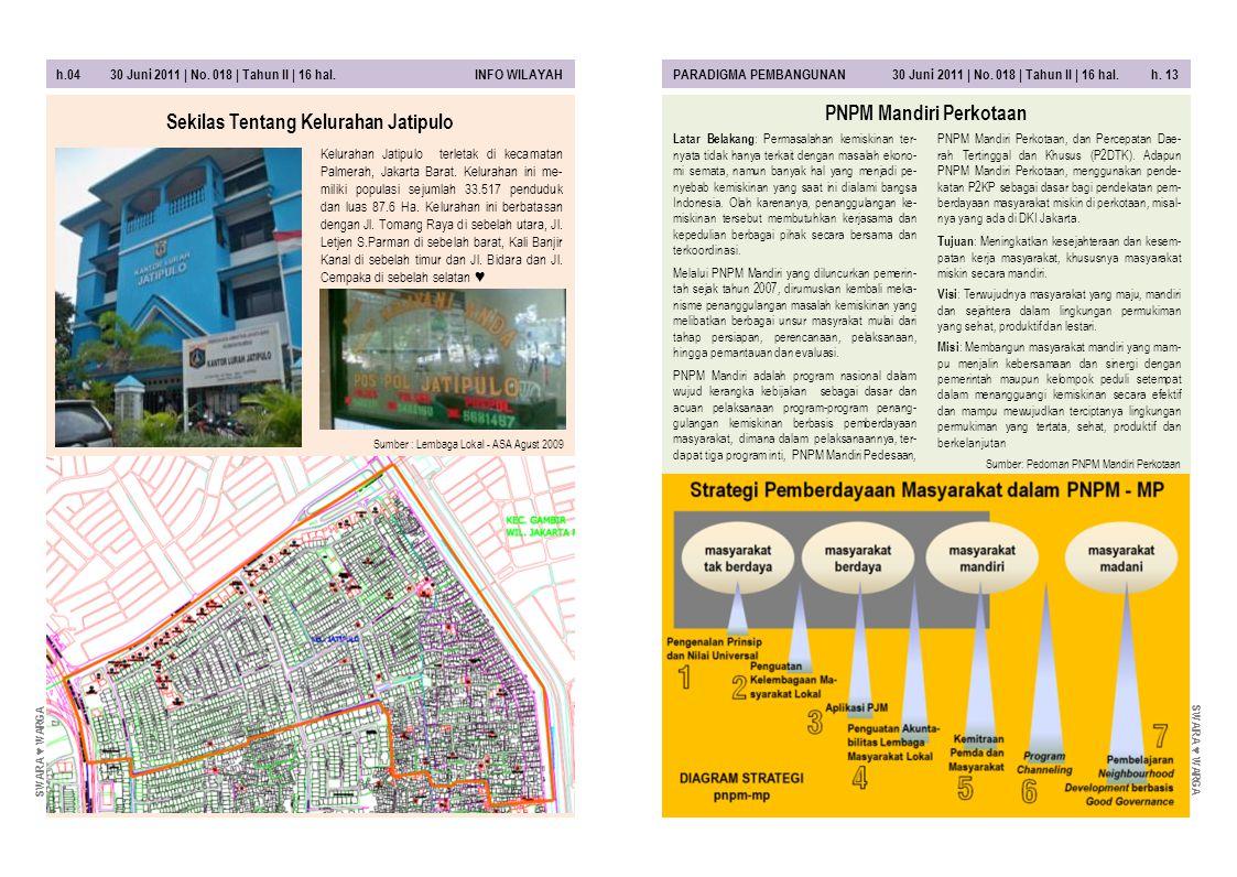 PNPM Mandiri Perkotaan Sekilas Tentang Kelurahan Jatipulo