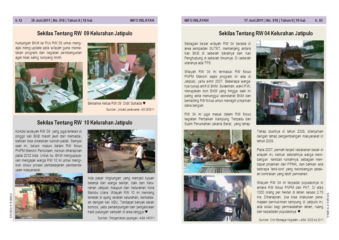 Sekilas Tentang RW 09 Kelurahan Jatipulo