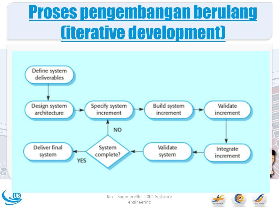 Proses pengembangan berulang (iterative development)