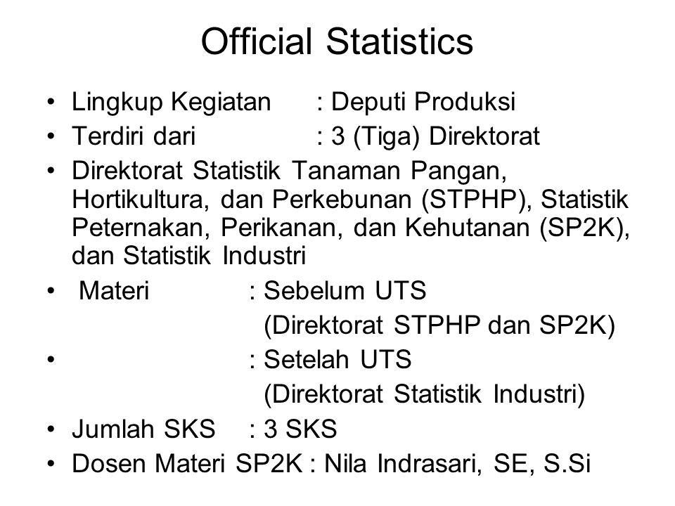 Official Statistics Lingkup Kegiatan : Deputi Produksi