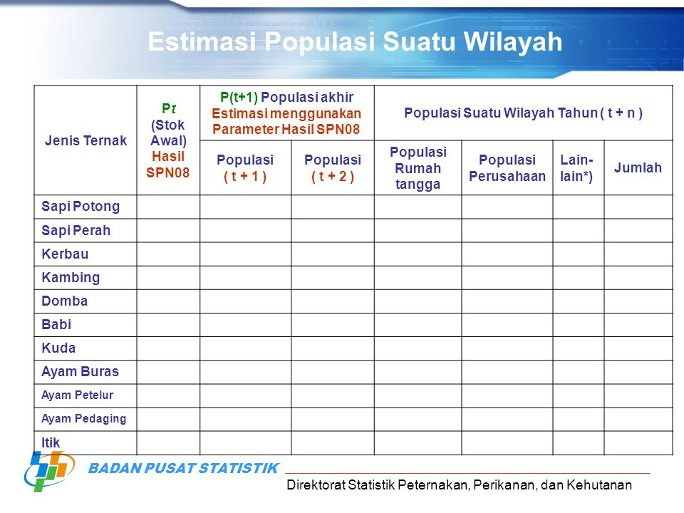 Estimasi Populasi Suatu Wilayah Populasi Suatu Wilayah Tahun ( t + n )