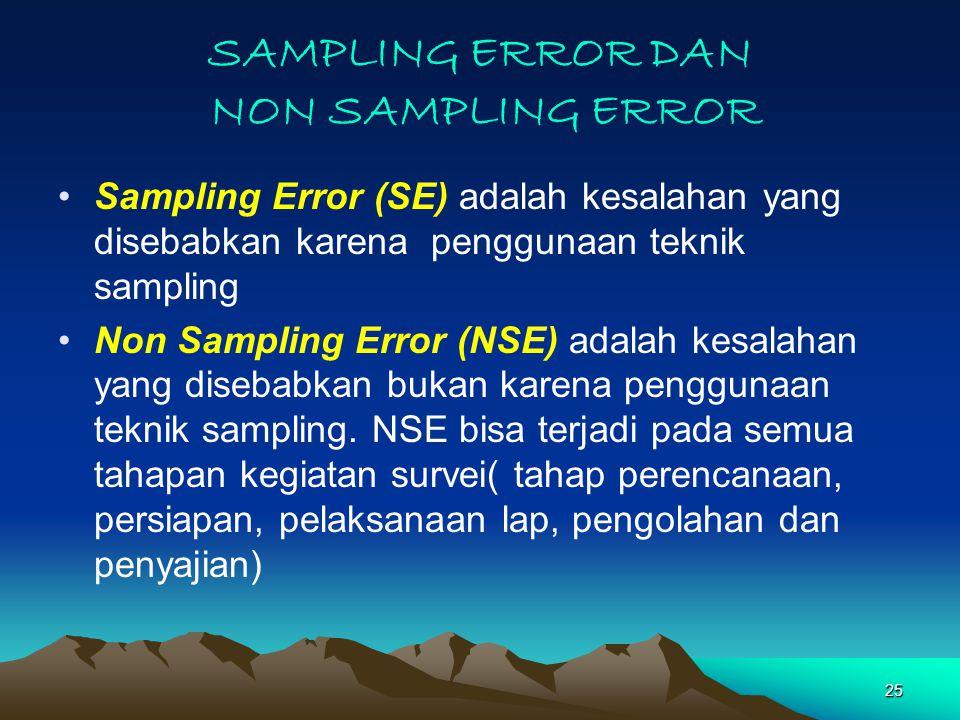 SAMPLING ERROR DAN NON SAMPLING ERROR