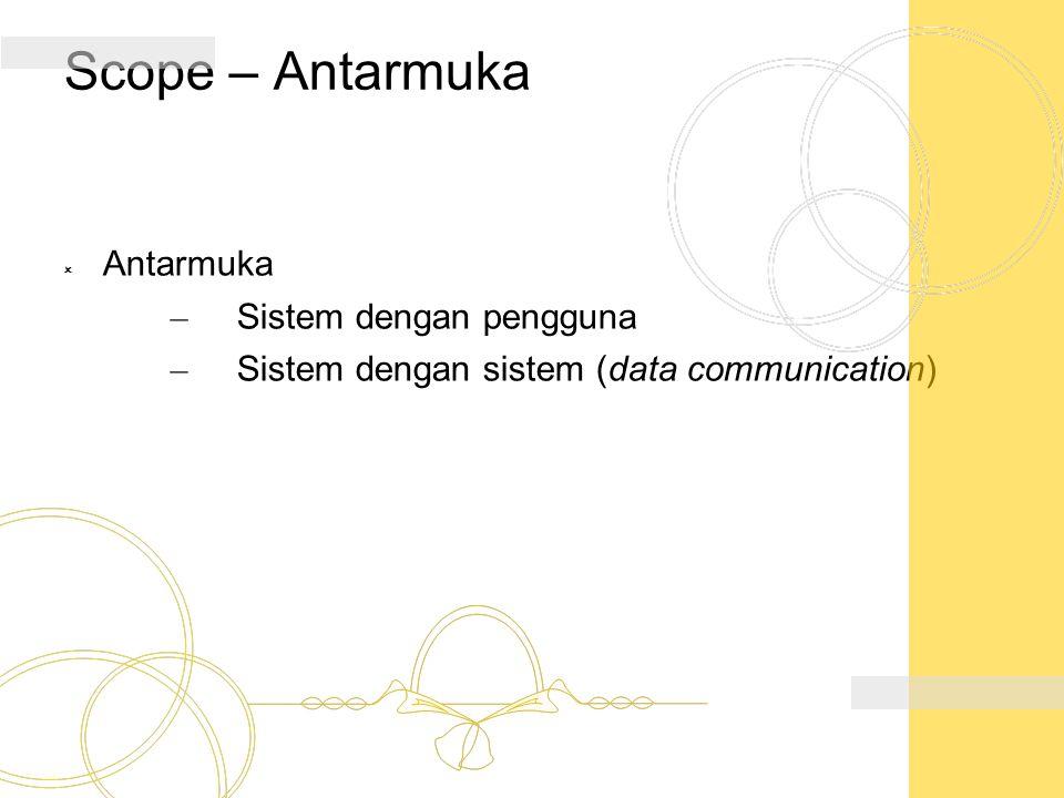 Scope – Antarmuka Antarmuka Sistem dengan pengguna
