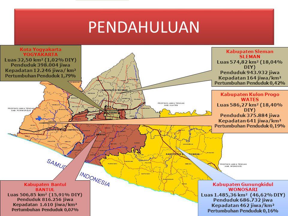 PENDAHULUAN Kota Yogyakarta YOGYAKARTA Kabupaten Sleman