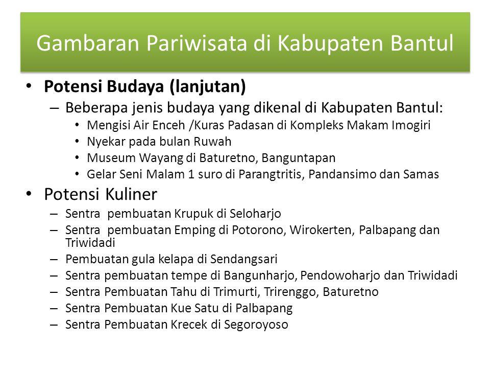 Gambaran Pariwisata di Kabupaten Bantul