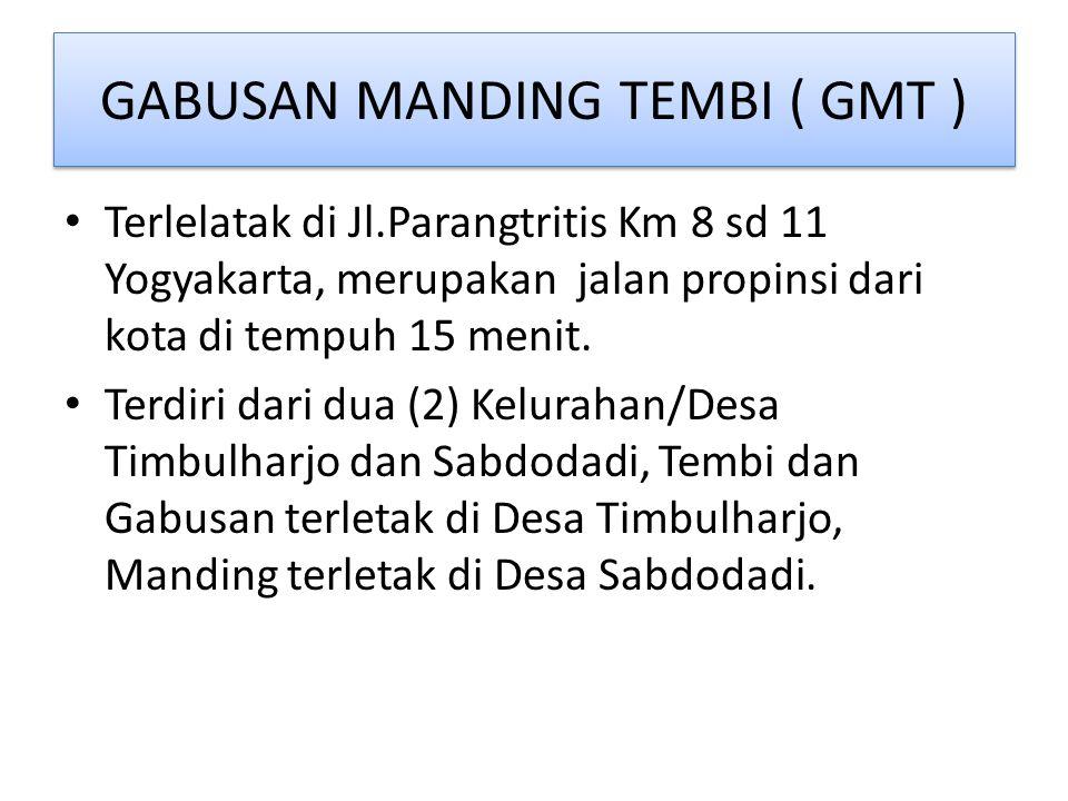 GABUSAN MANDING TEMBI ( GMT )