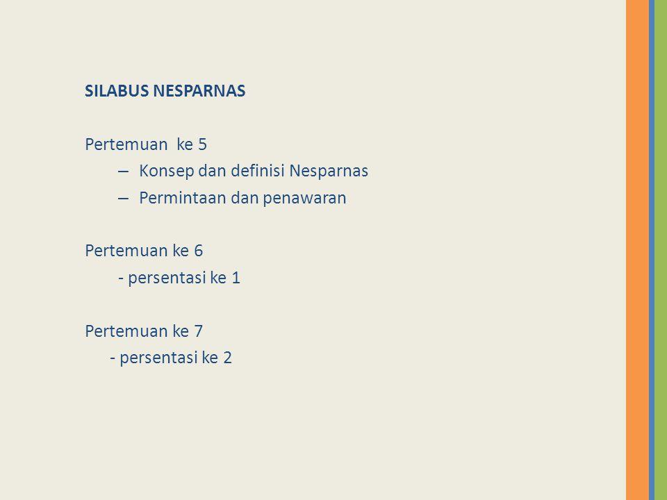 SILABUS NESPARNAS Pertemuan ke 5. Konsep dan definisi Nesparnas. Permintaan dan penawaran. Pertemuan ke 6.