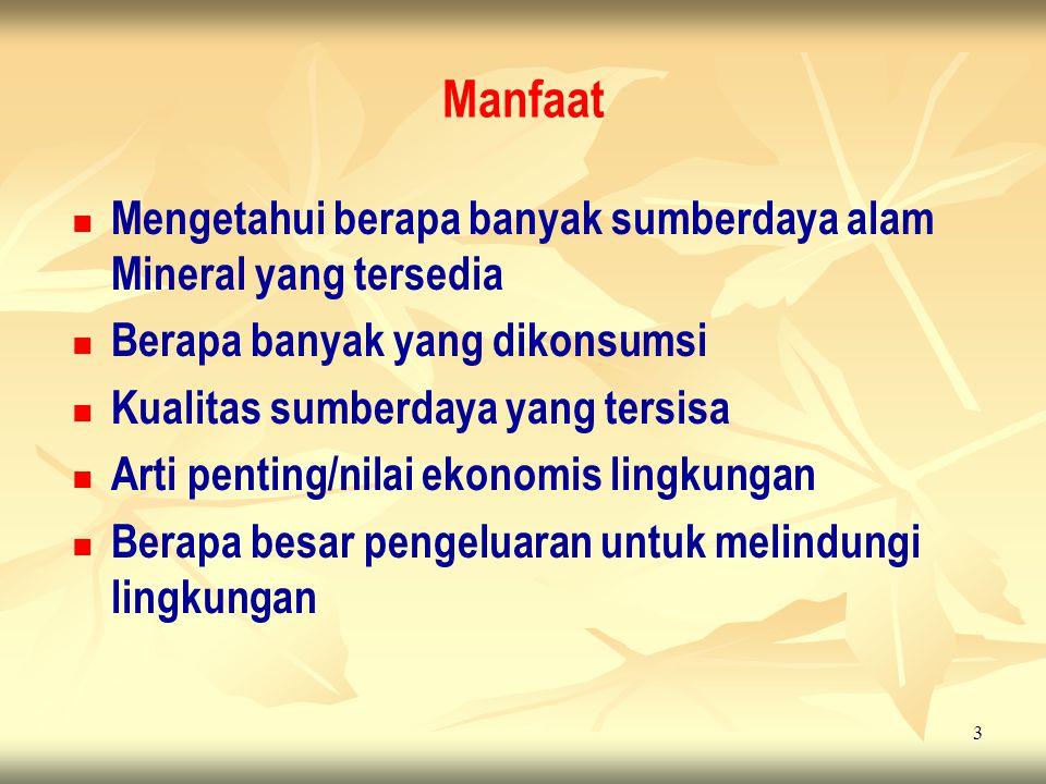 Manfaat Mengetahui berapa banyak sumberdaya alam Mineral yang tersedia