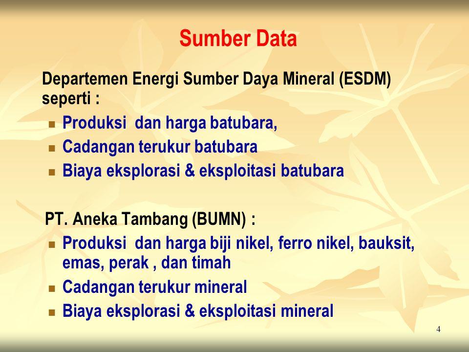 Sumber Data Departemen Energi Sumber Daya Mineral (ESDM) seperti :