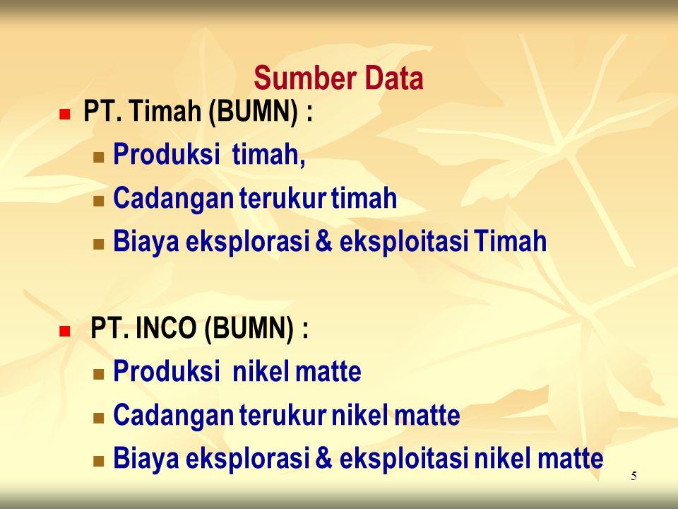 Sumber Data PT. Timah (BUMN) : Produksi timah, Cadangan terukur timah