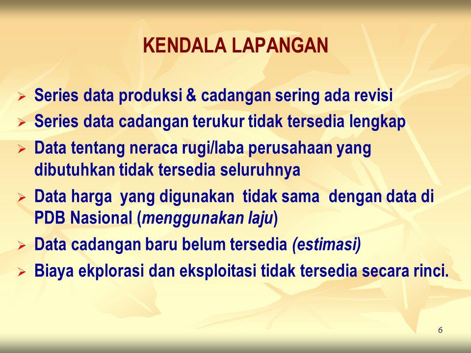 KENDALA LAPANGAN Series data produksi & cadangan sering ada revisi