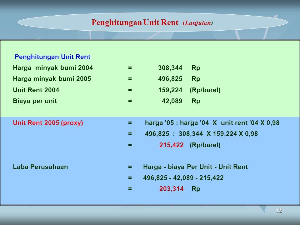 Penghitungan Unit Rent (Lanjutan)