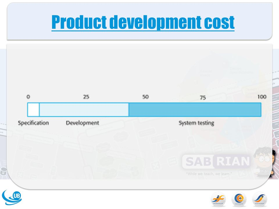 Product development cost