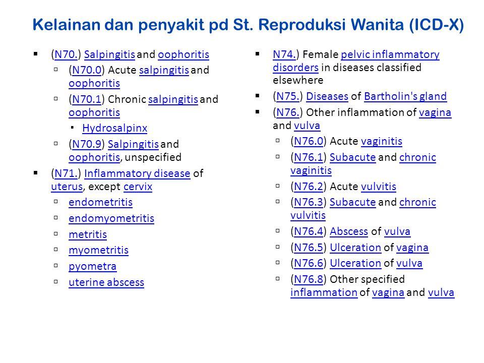Kelainan dan penyakit pd St. Reproduksi Wanita (ICD-X)
