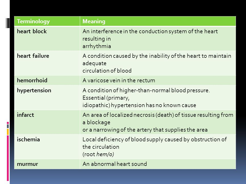 Terminology Meaning. heart block. An interference in the conduction system of the heart resulting in.