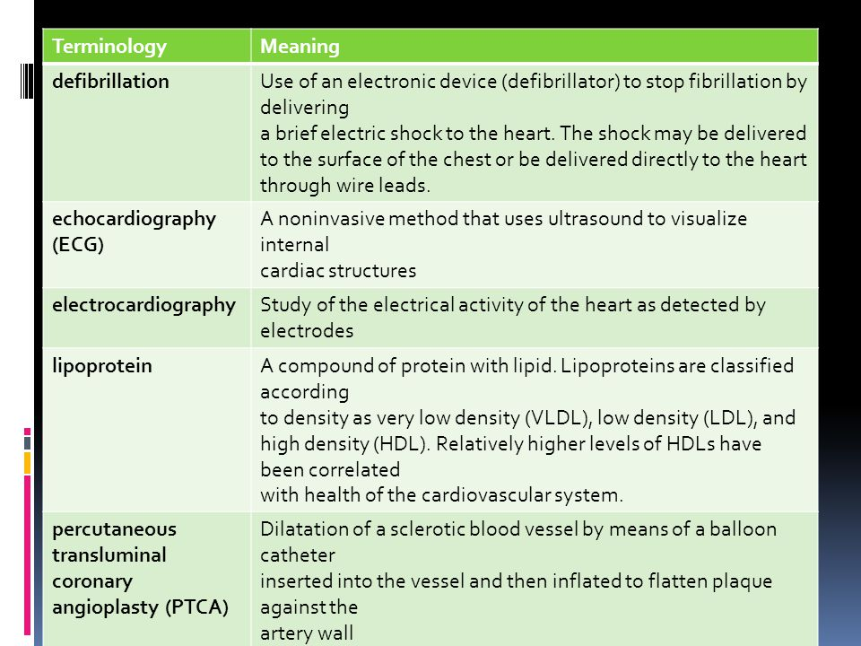 Terminology Meaning. defibrillation. Use of an electronic device (defibrillator) to stop fibrillation by delivering.