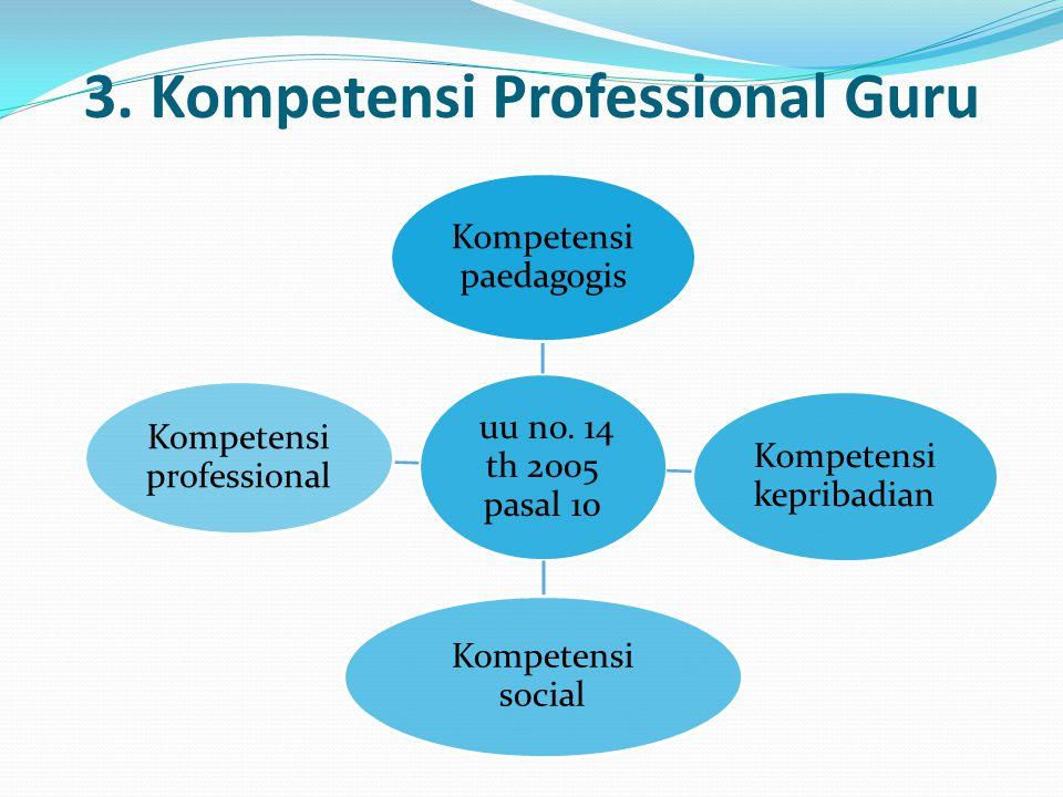 3. Kompetensi Professional Guru