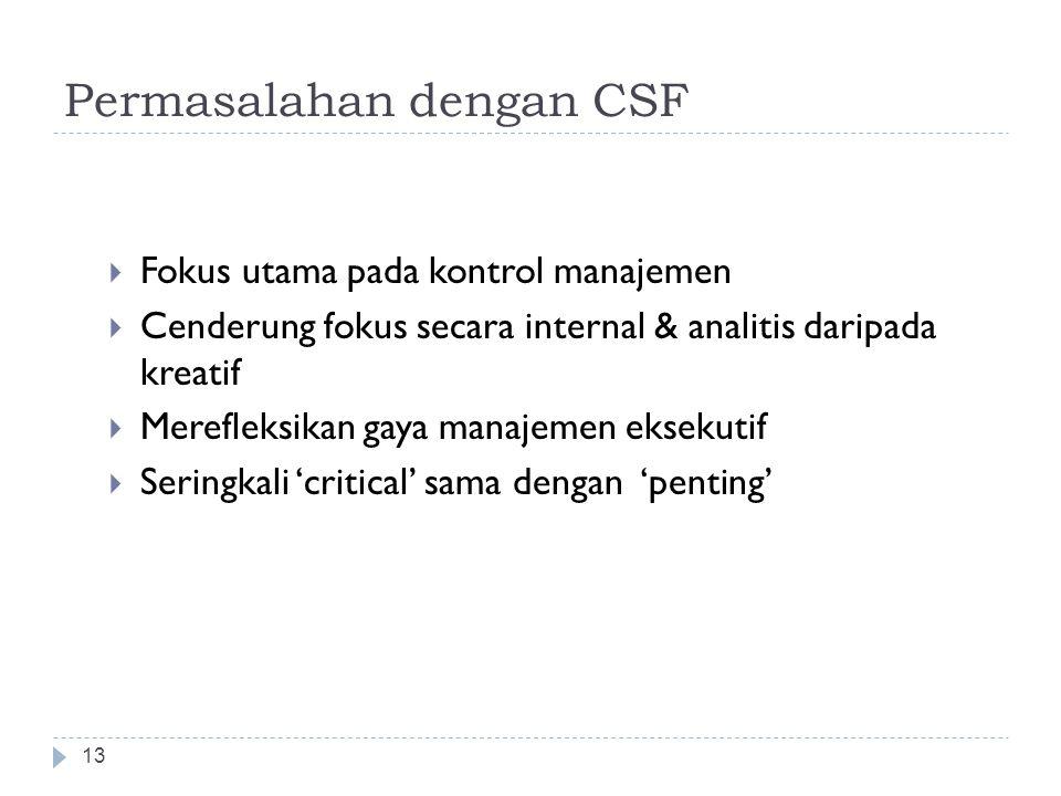 Permasalahan dengan CSF