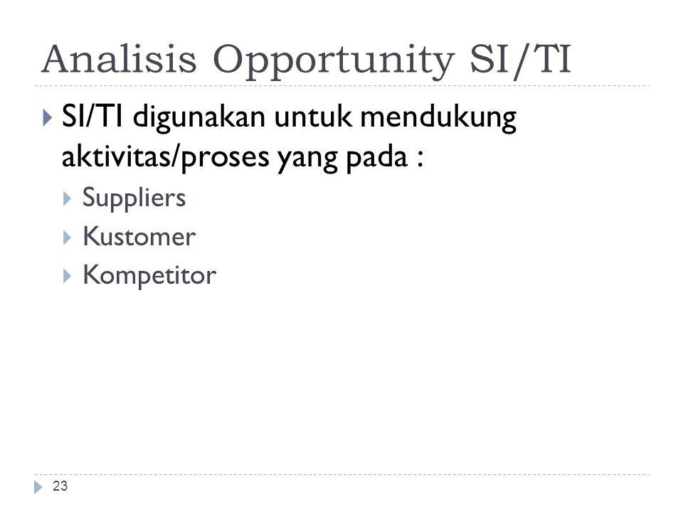 Analisis Opportunity SI/TI