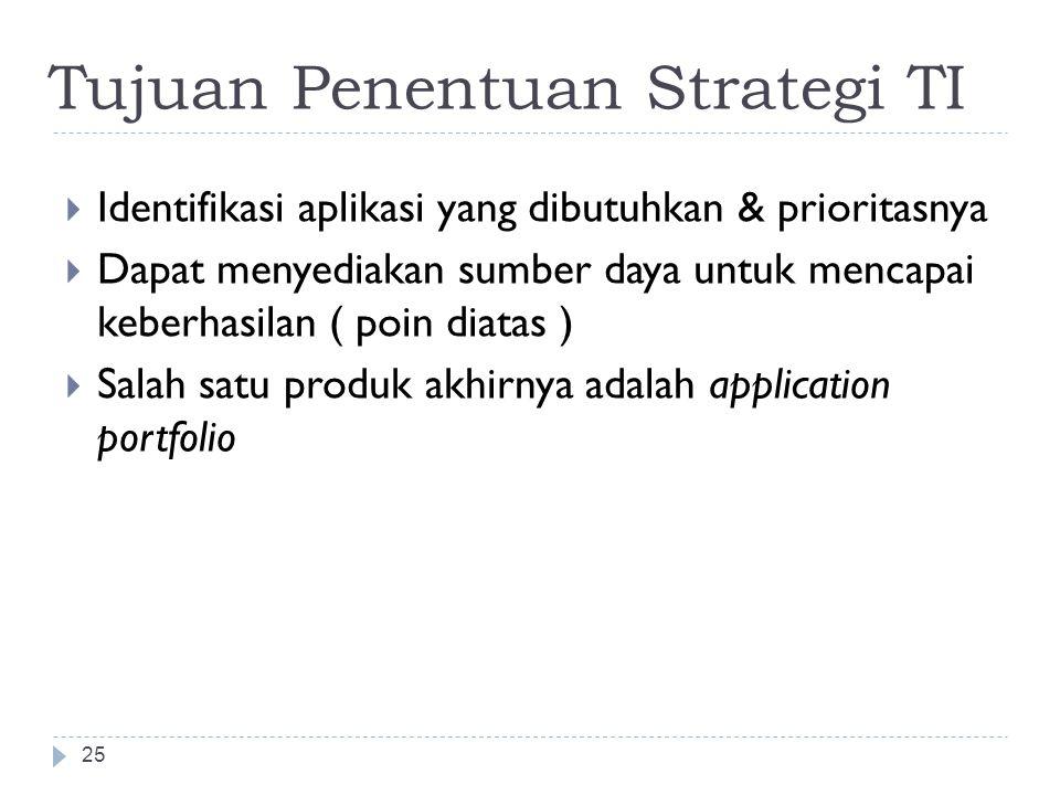 Tujuan Penentuan Strategi TI