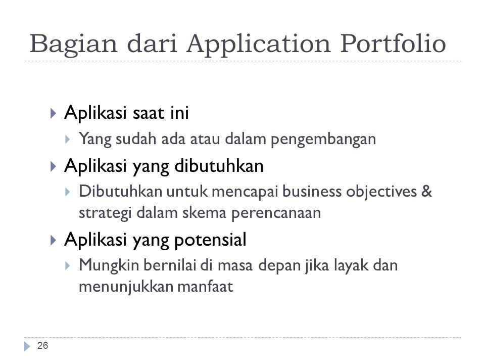 Bagian dari Application Portfolio