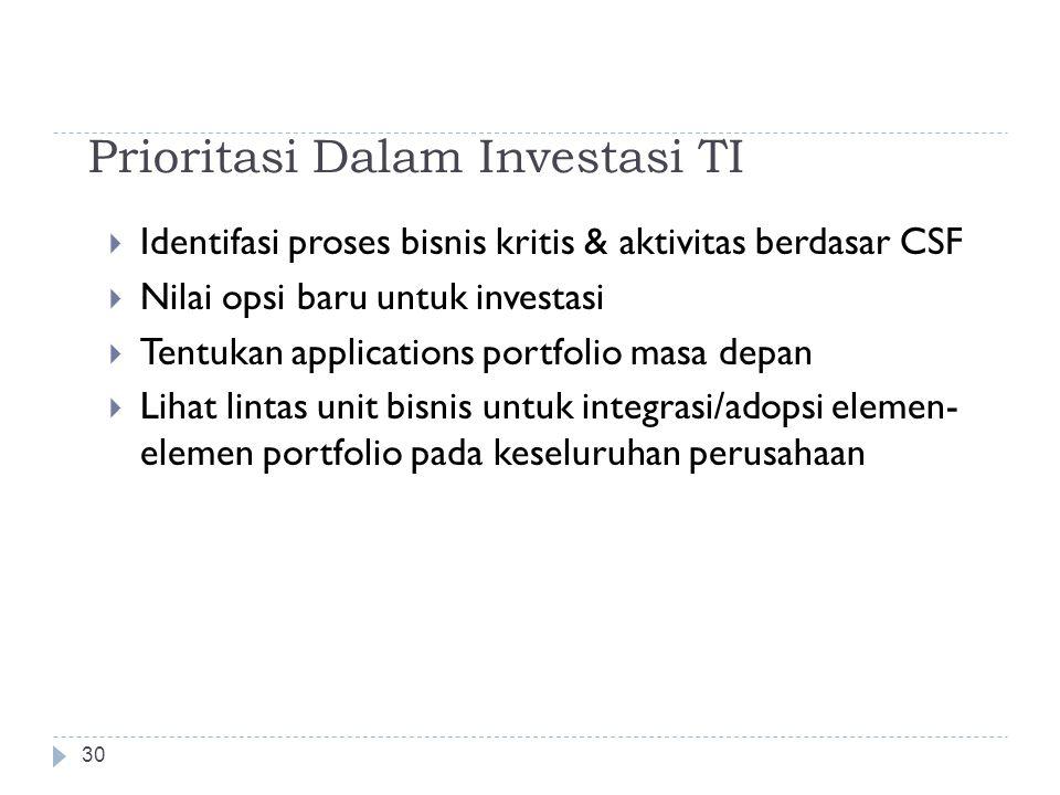 Prioritasi Dalam Investasi TI