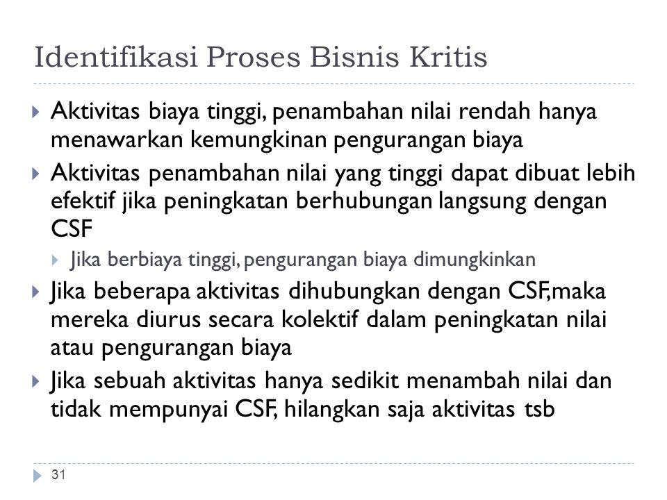 Identifikasi Proses Bisnis Kritis