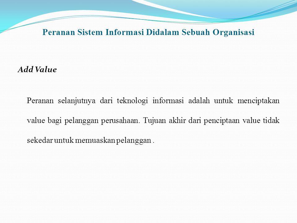 Peranan Sistem Informasi Didalam Sebuah Organisasi