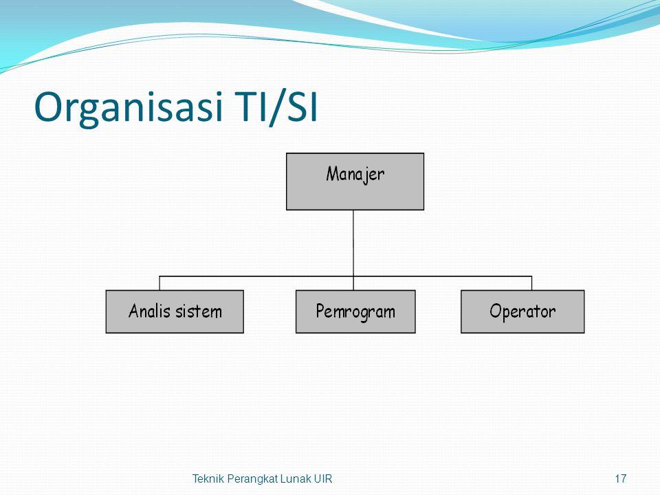 Organisasi TI/SI Teknik Perangkat Lunak UIR