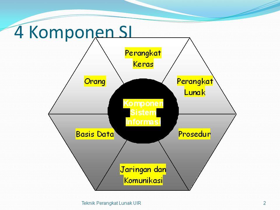 4 Komponen SI Teknik Perangkat Lunak UIR