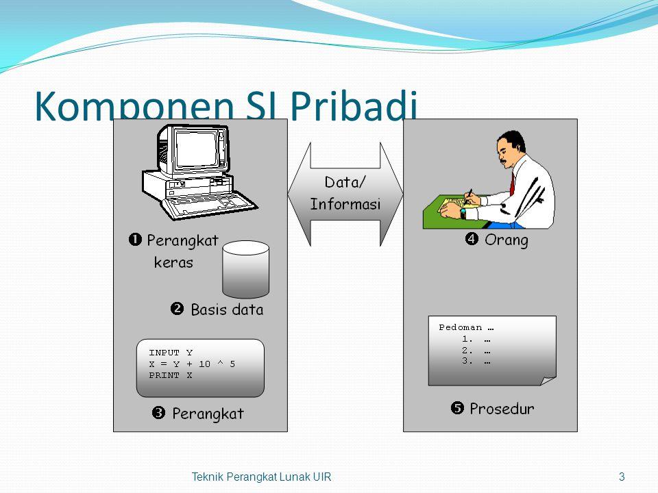 Komponen SI Pribadi Teknik Perangkat Lunak UIR