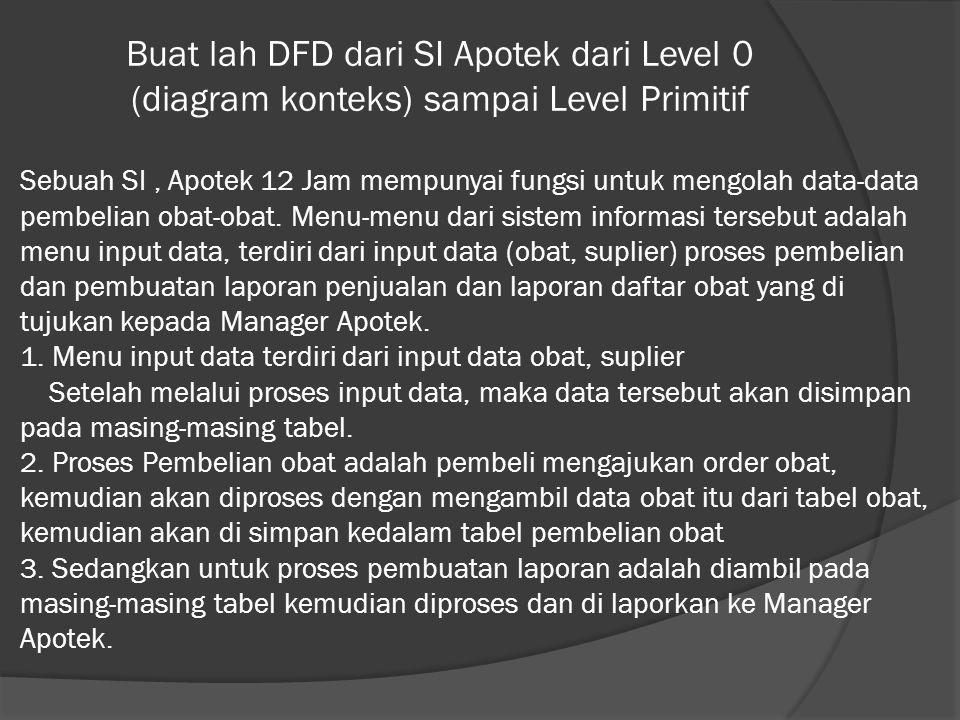 Buat lah DFD dari SI Apotek dari Level 0 (diagram konteks) sampai Level Primitif