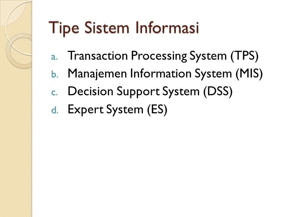 Tipe Sistem Informasi Transaction Processing System (TPS)