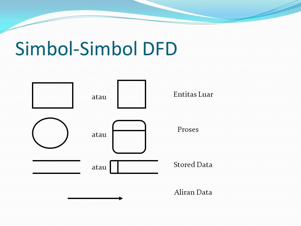 Simbol-Simbol DFD Entitas Luar atau Proses atau Stored Data atau