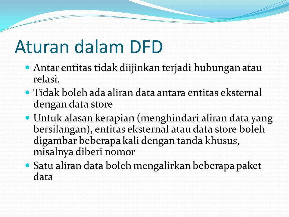 Aturan dalam DFD Antar entitas tidak diijinkan terjadi hubungan atau relasi. Tidak boleh ada aliran data antara entitas eksternal dengan data store.
