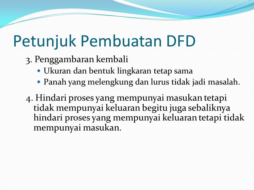 Petunjuk Pembuatan DFD