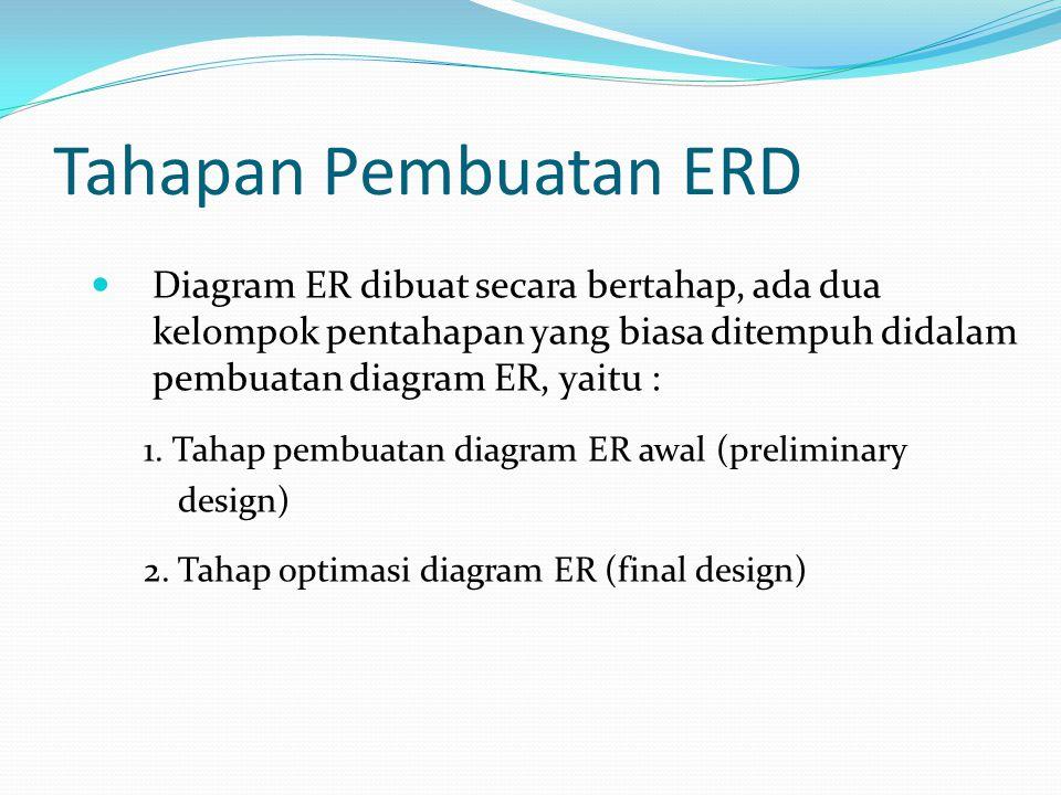 Tahapan Pembuatan ERD Diagram ER dibuat secara bertahap, ada dua kelompok pentahapan yang biasa ditempuh didalam pembuatan diagram ER, yaitu :