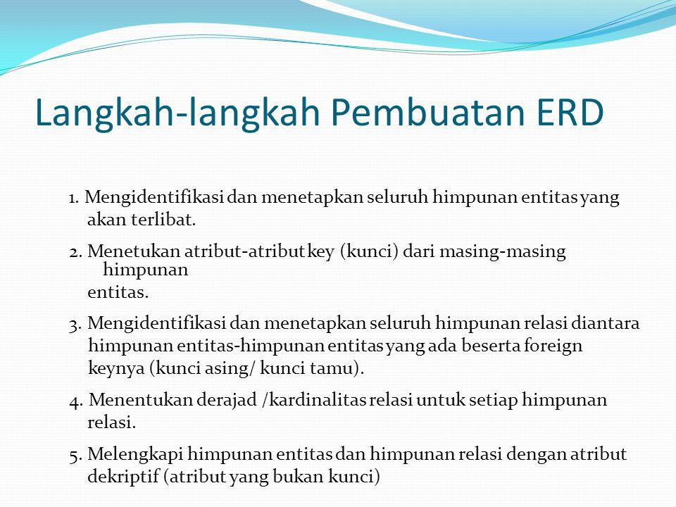 Langkah-langkah Pembuatan ERD