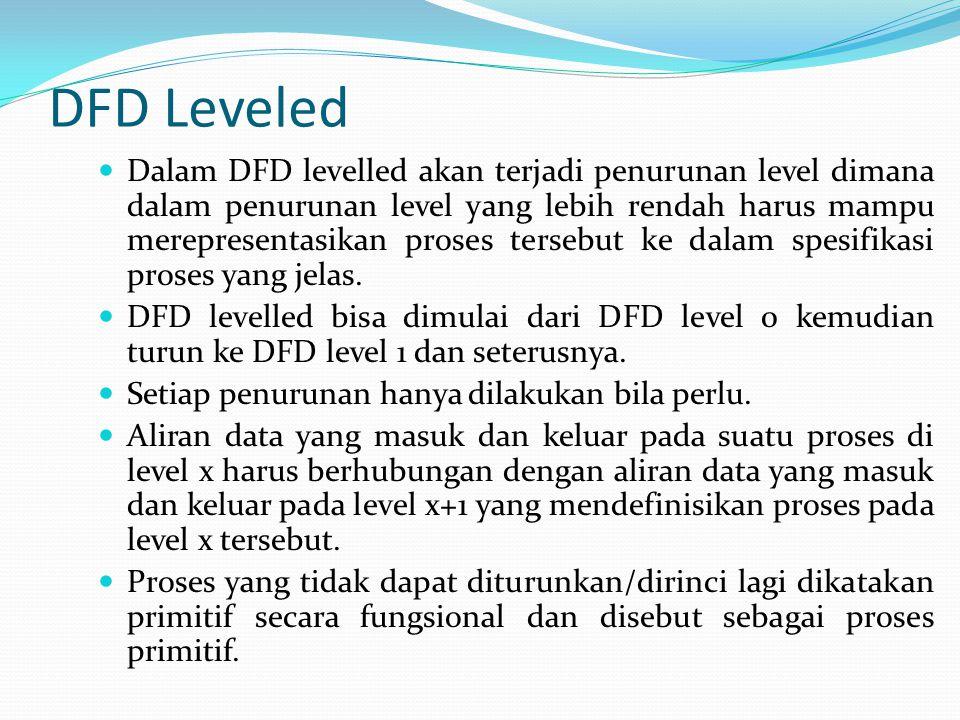 DFD Leveled