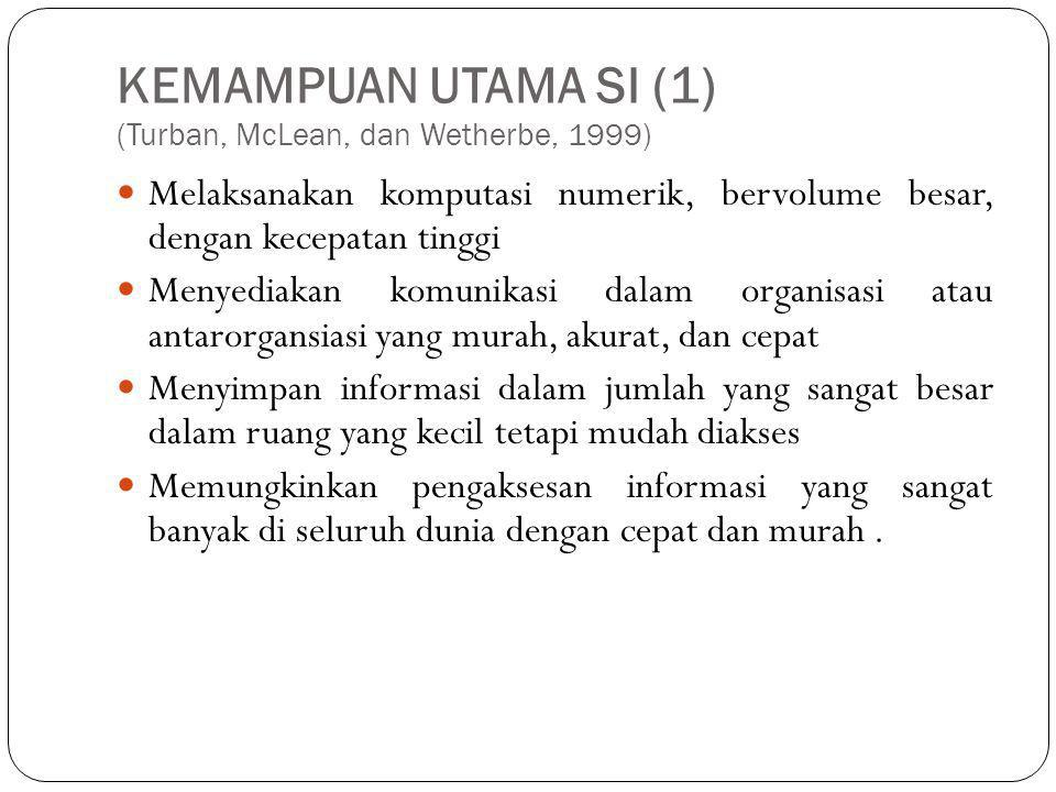 KEMAMPUAN UTAMA SI (1) (Turban, McLean, dan Wetherbe, 1999)