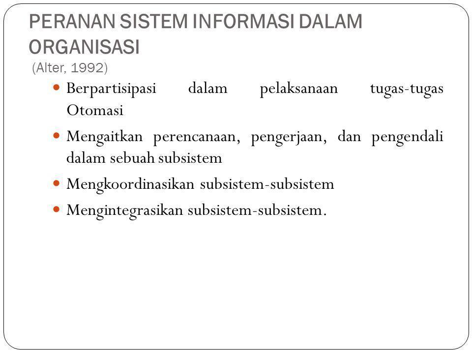 PERANAN SISTEM INFORMASI DALAM ORGANISASI (Alter, 1992)