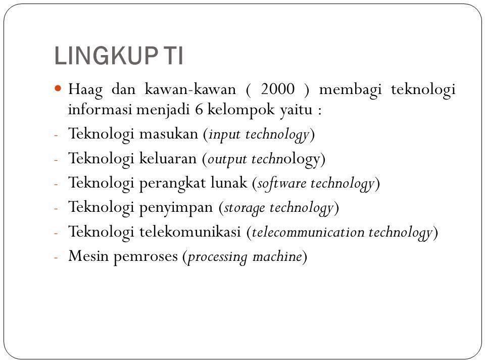 LINGKUP TI Haag dan kawan-kawan ( 2000 ) membagi teknologi informasi menjadi 6 kelompok yaitu : Teknologi masukan (input technology)