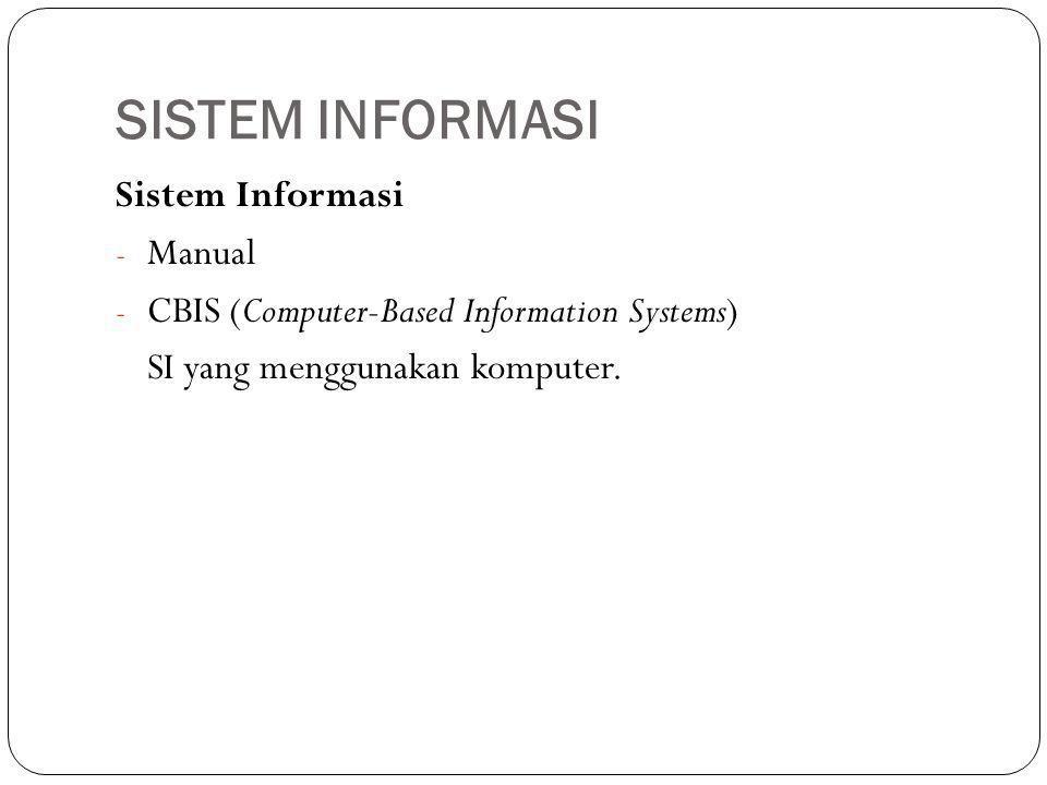 SISTEM INFORMASI Sistem Informasi Manual
