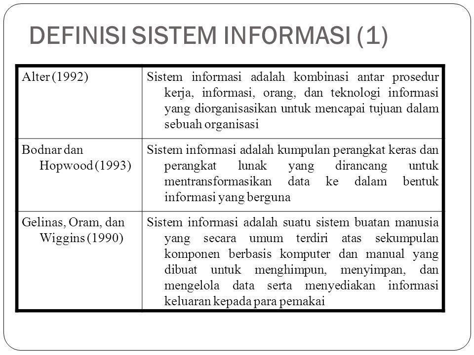 DEFINISI SISTEM INFORMASI (1)