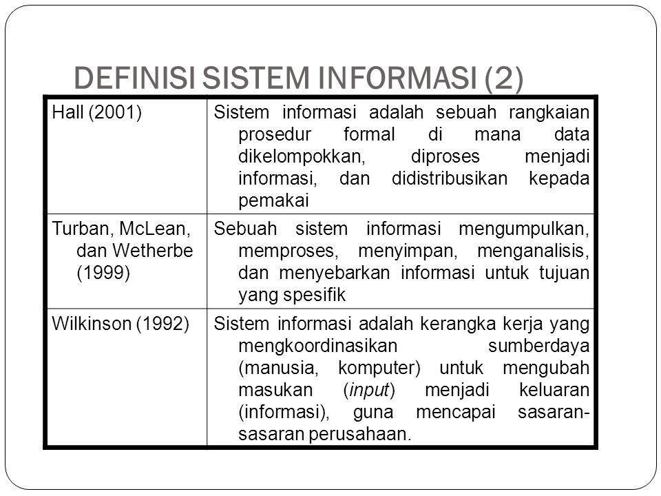 DEFINISI SISTEM INFORMASI (2)